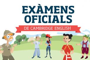 Examen B2 First (FCE) Cambridge English – marzo